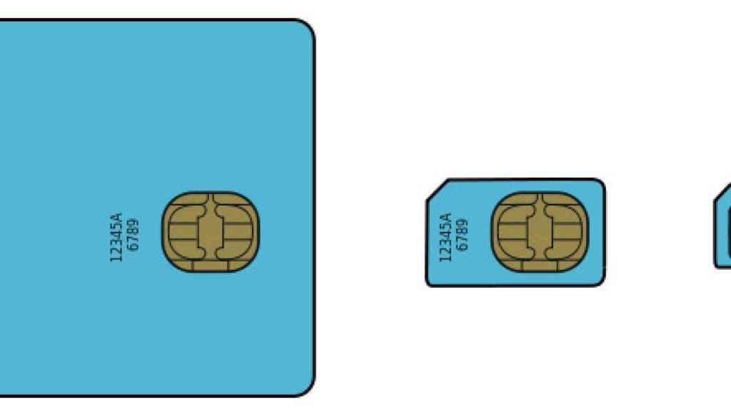 800px-GSM_SIM_card_evolution
