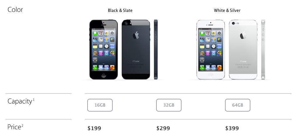 iPhone 5 precios