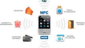 Todo lo que puedes hacer con el NFC de tu Smartphone