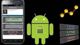 Control y análisis total sobre tus llamadas, consumos, mensajes y gastos: Android Call Master y Smart Analytics