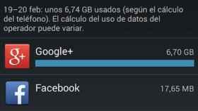 La aplicación de Google+ está provocando un consumo excesivo de datos móviles a muchos usuarios