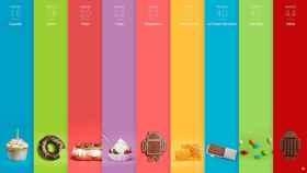 Informe Android noviembre: KitKat crece hasta el 34% quitándole usuarios a Jelly Bean