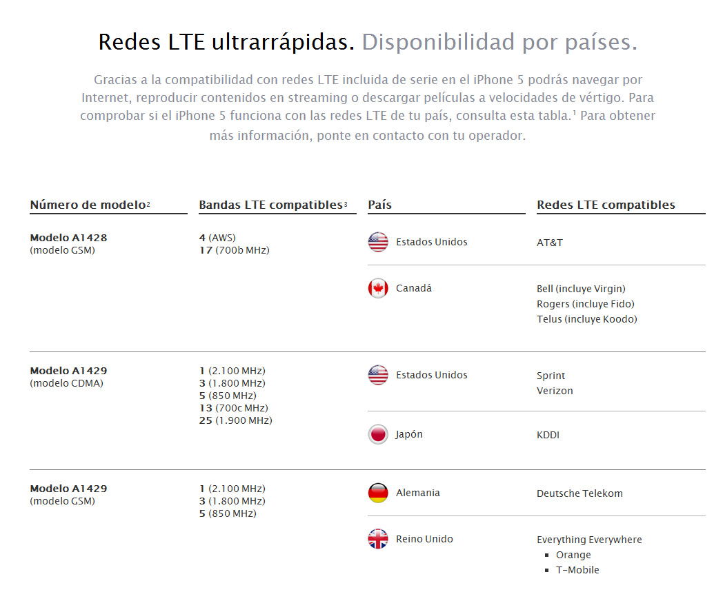 Redes-LTE-iPhone5