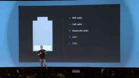 Project Volta; el proyecto que permitirá más batería a Android L