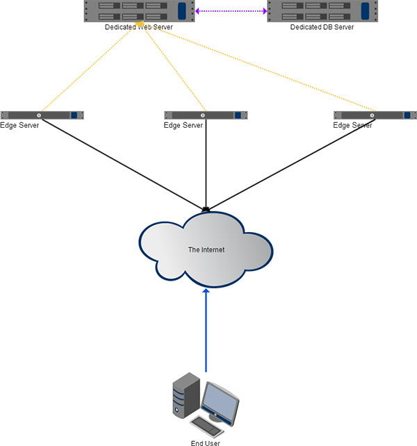 NetworkDiag1