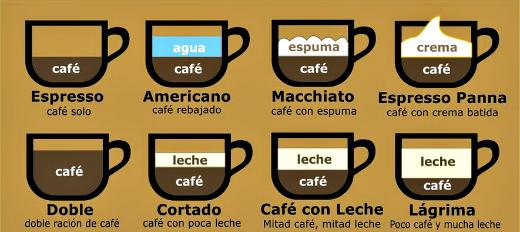 calorias-tipo-cafe