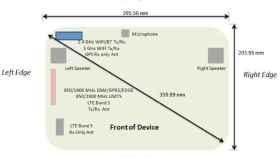 Samsung Galaxy Note tablet de 12,2″ aparece por la FCC