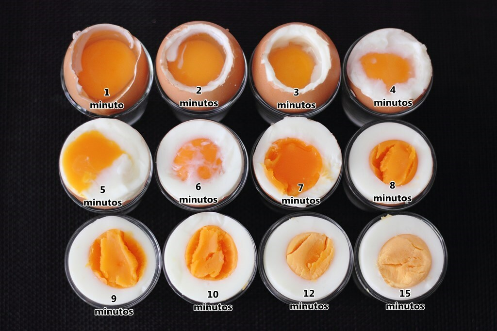 Tiempos de cocción para los huevos duros