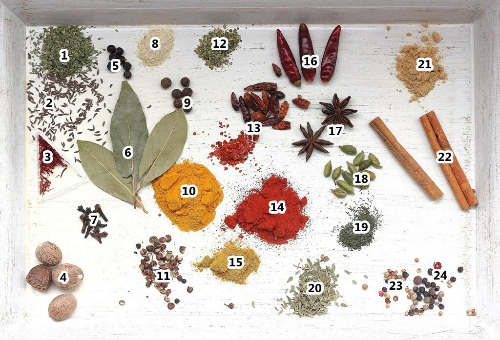 Especias numeradas