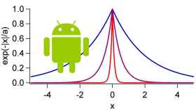 Especial: Transformadas de Fourier en Android