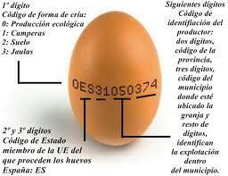 numeracion huevos 1
