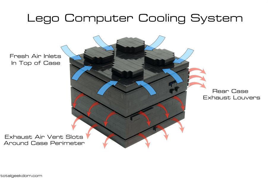 lego ordenador 2