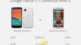 Busca y compara móviles similares de forma fácil con esta web
