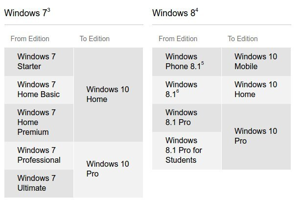windows 10 preguntas 4