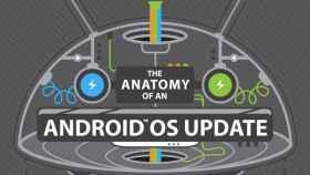 ¿Android es seguro?