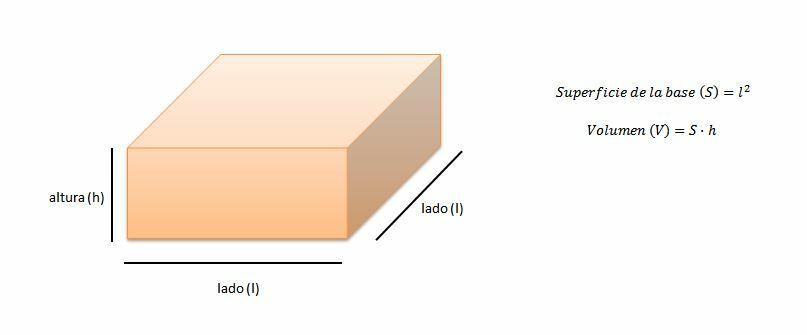 superficie-moldes-04