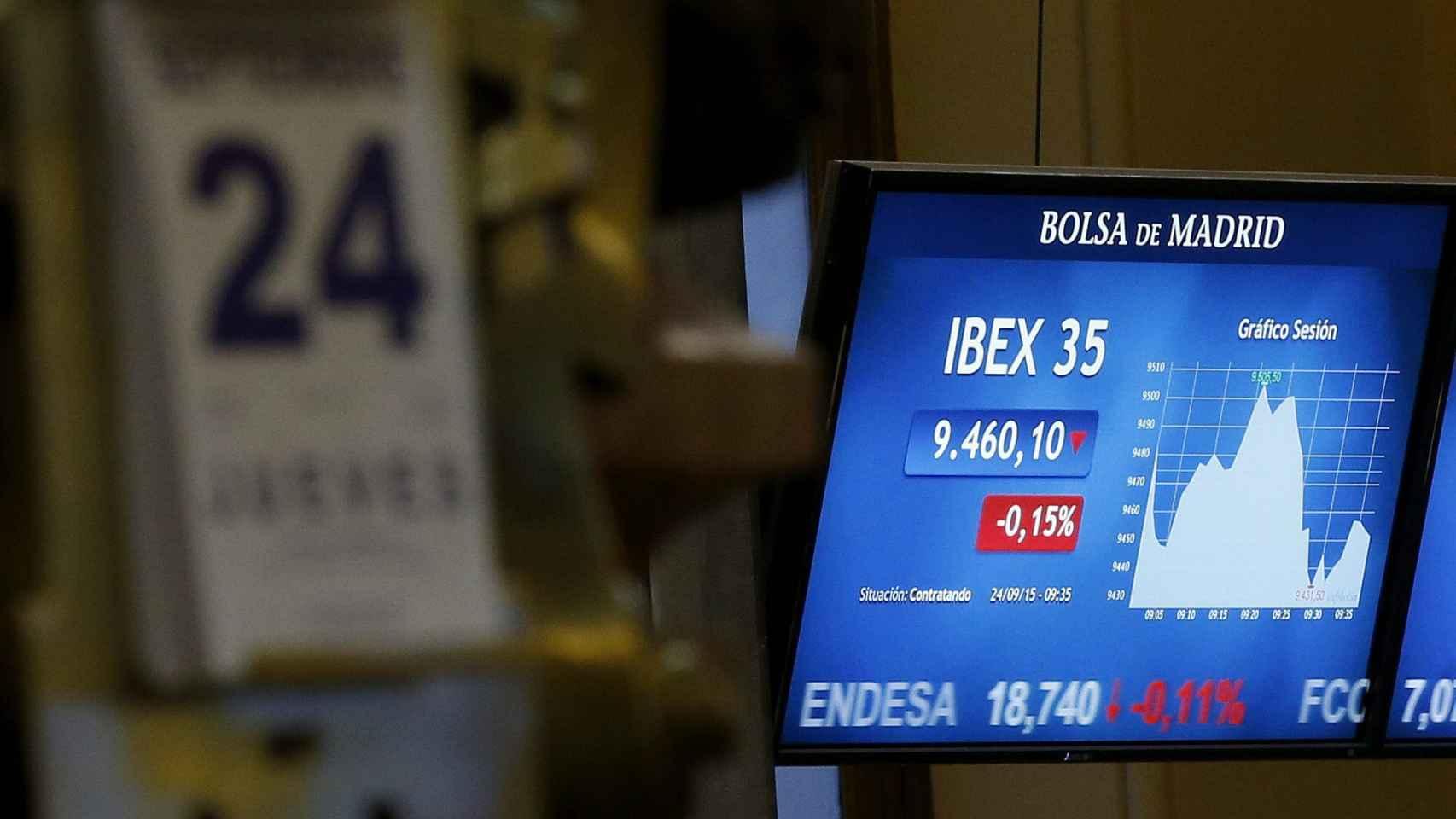 El Ibex nota la incertidumbre política.
