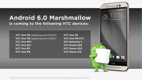 ¿Cuándo llega Android 6.0 a mi HTC? Aquí tienes el listado