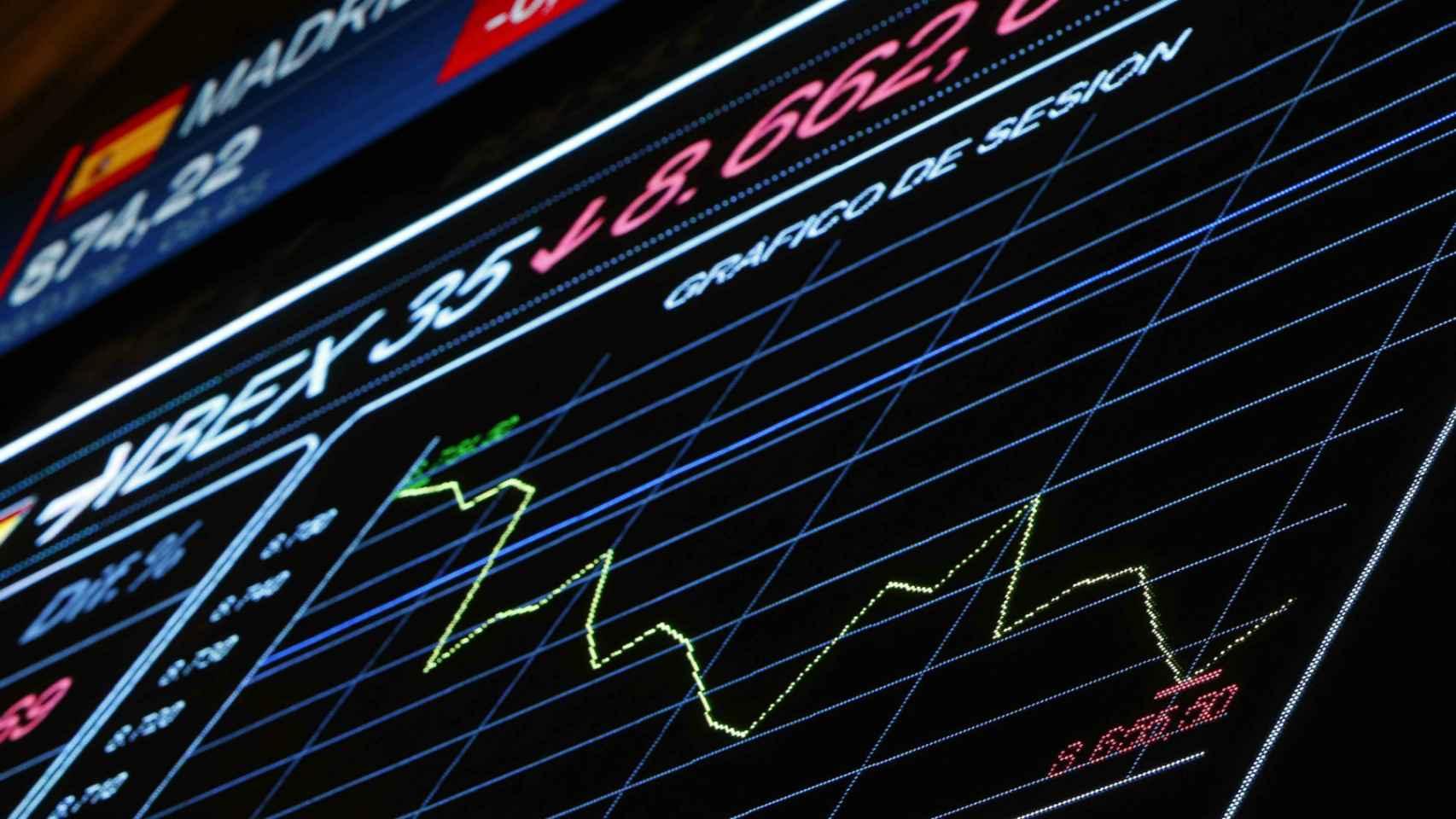 La incertidumbre aterriza el Ibex: la Bolsa española cae el doble que la europea