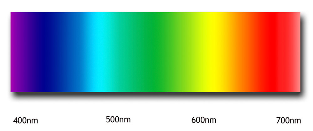 espectro-colores