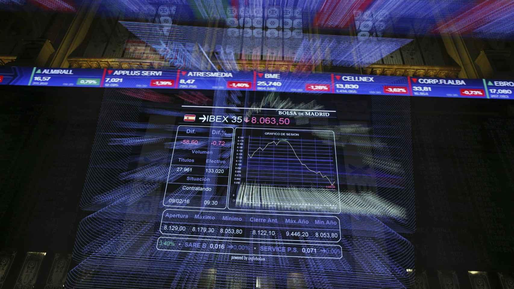La desconfianza se ha adueñado de los mercados.