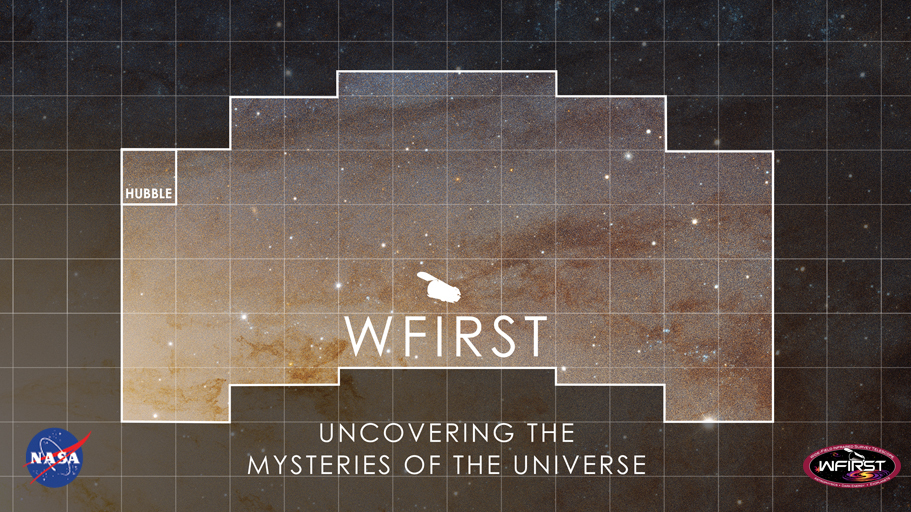 campo vision wfirst hubble