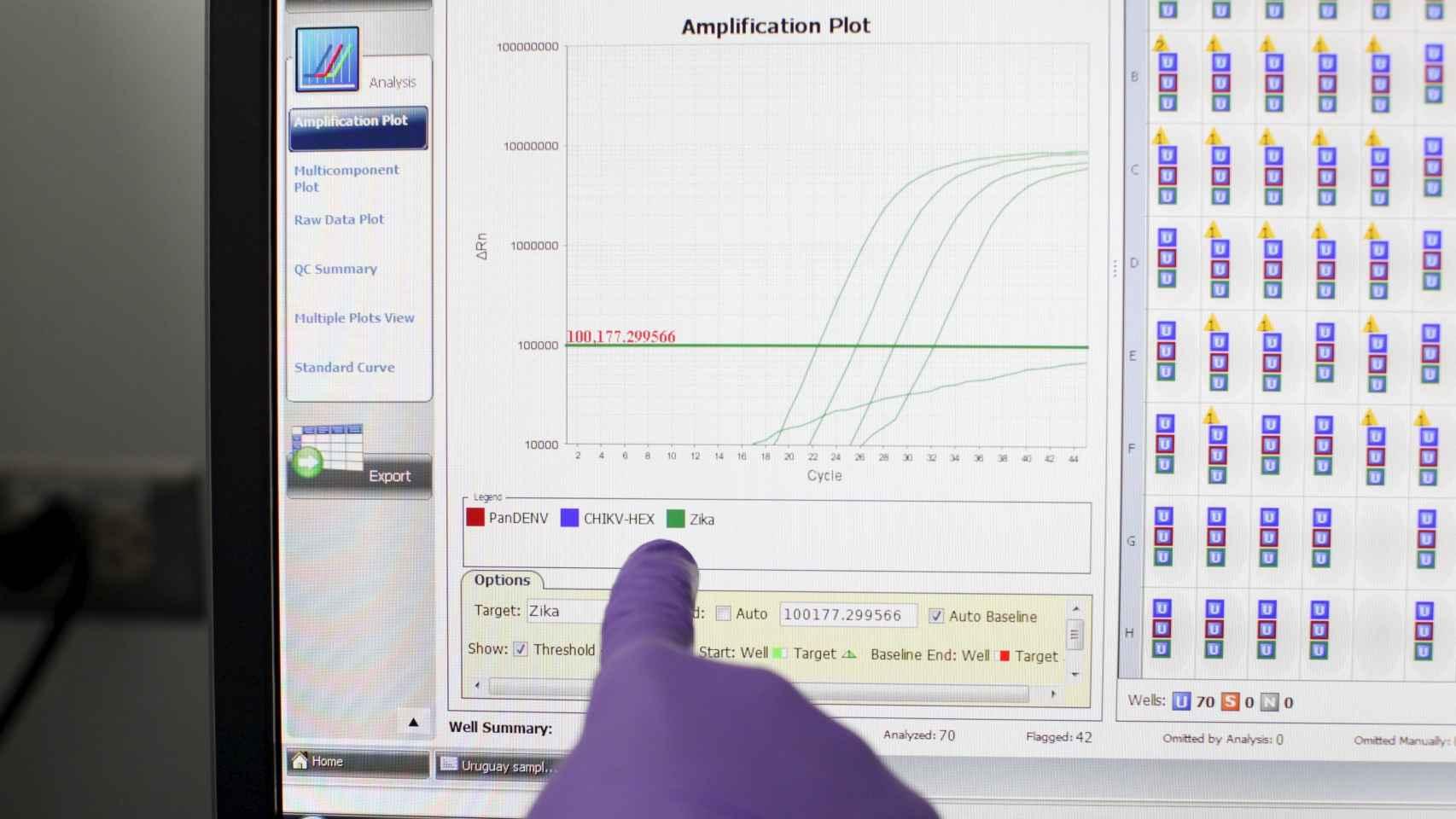 Científico señala un programa que mide muestras de sangre en Puerto Rico.