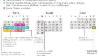 Calendario-elecciones