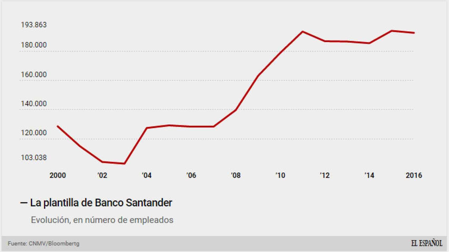 Plantilla del Santander.