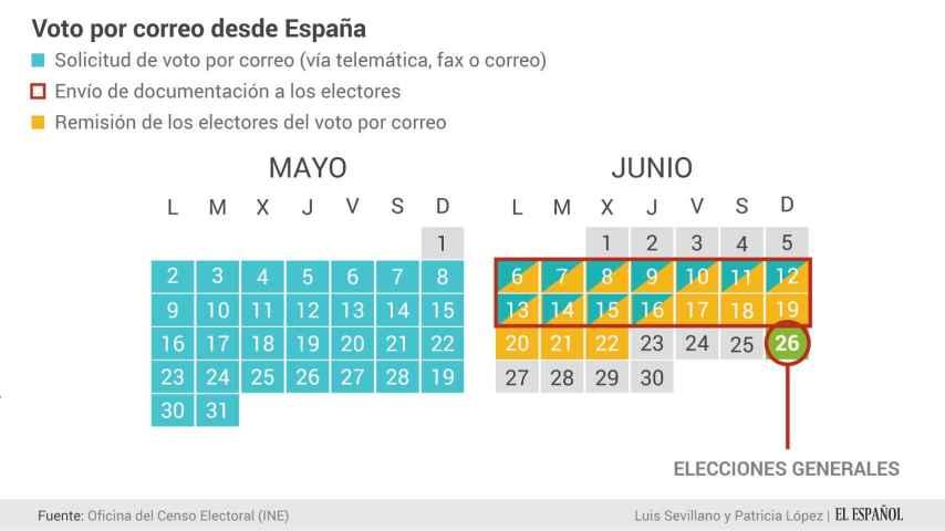 Calendario de fechas clave para votar por correo desde España
