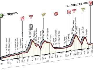 Siga en vivo la 13ª etapa del Giro de Italia