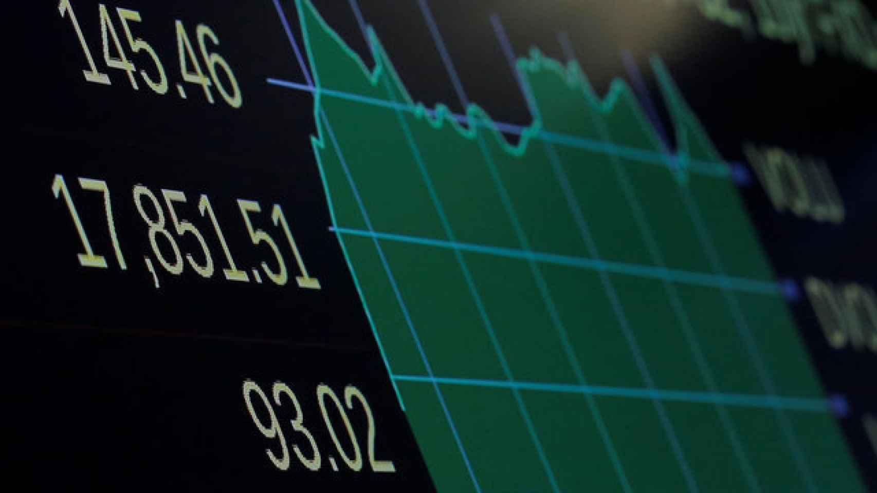Pantalla con la evolución de la cotización del índice Dow Jones.