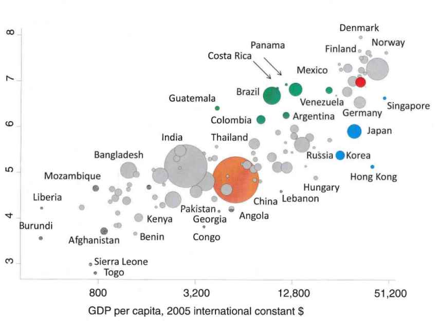 Satisfacción versus riqueza. El punto rojo corresponde a España.
