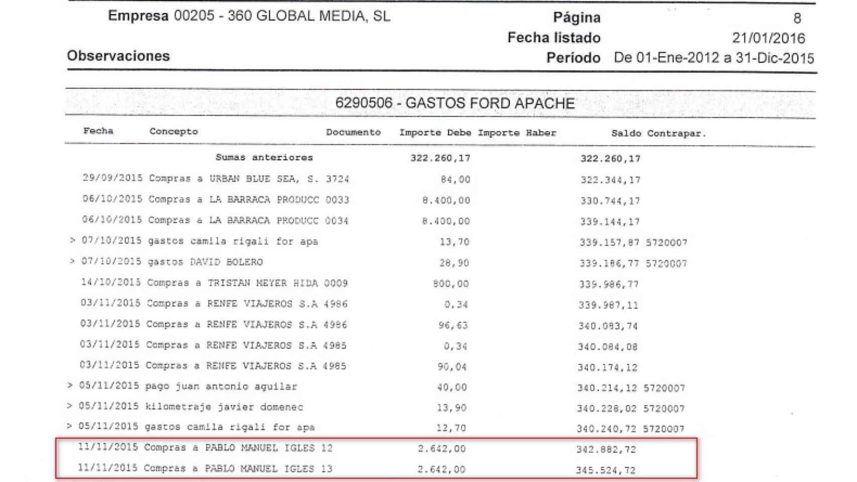 Pagos a Pablo Iglesias registrados en el libro mayor de la productora.
