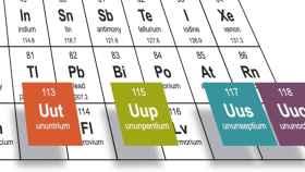nuevos tabla periodica