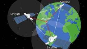 Debate: ¿nos ha vuelto más tontos el GPS?