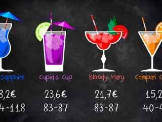 Así cotizan las principales bebidas que (eso seguro) te dejarán resaca el lunes.