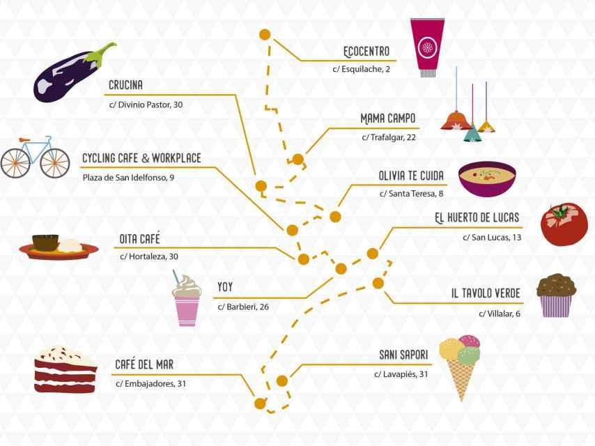 Mapa orientativo de los diferentes restaurantes y cafeterías Eco. (Ilustradora: Belén Navarro).