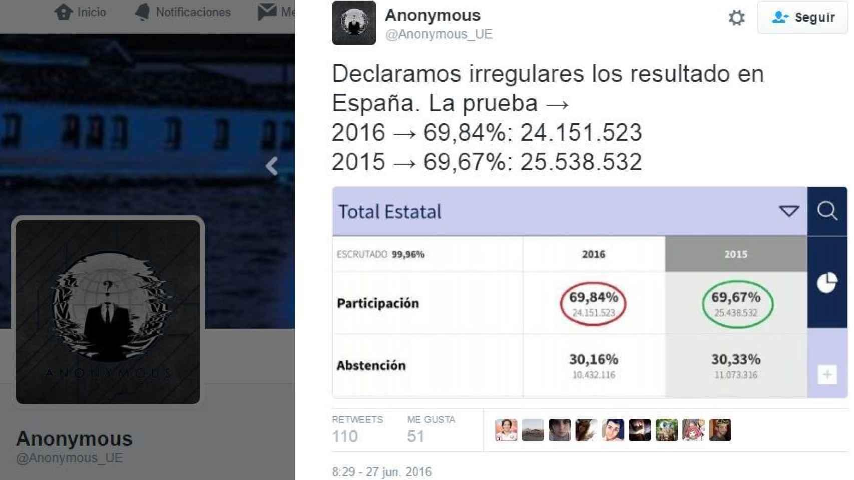 Un tweet de Anonymous señalando las discrepancias.