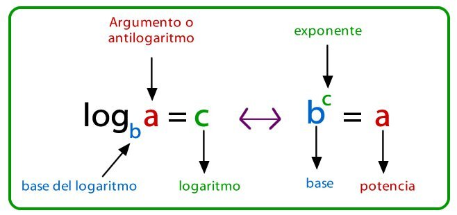 Logaritmo_1