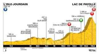 Siga en vivo la primera etapa pirenaica del Tour de Francia