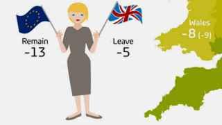 Los británicos pierden la confianza tras el 'brexit'.