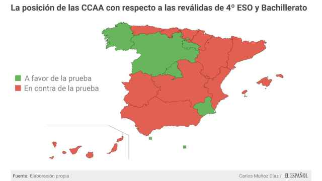 ccaa_revalidas
