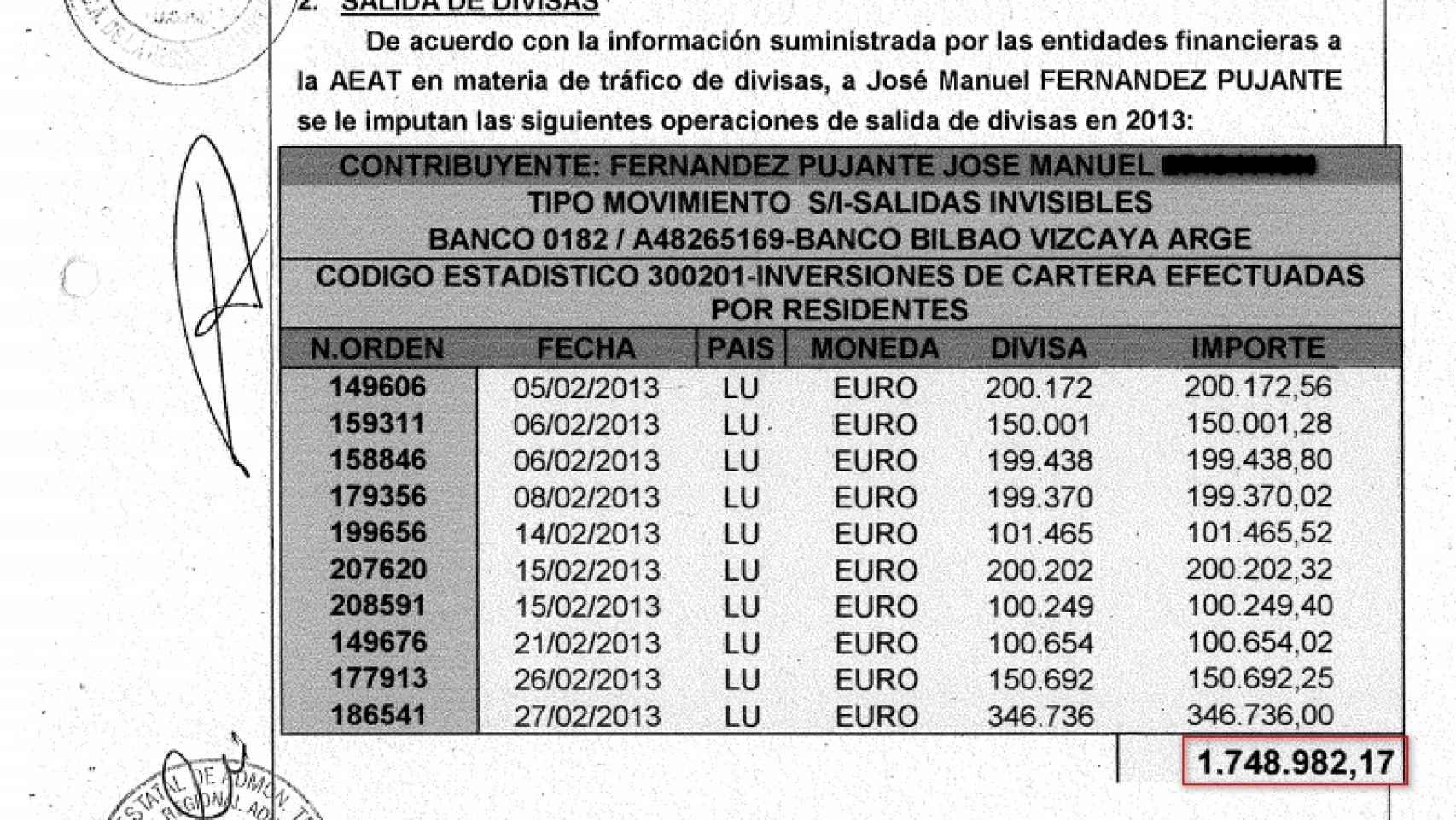 Cuadro con las salidas de dinero a Luxemburgo ordenadas por J.M. Fernández Pujante.