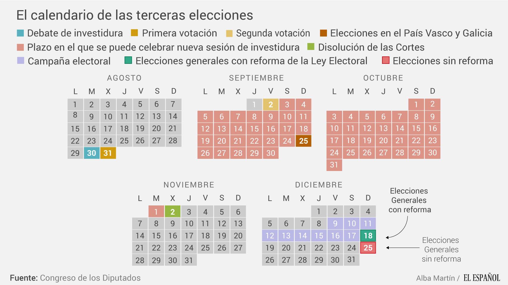 La modificación del calendario que podría realizarse de llevarse a cabo la reforma legal.