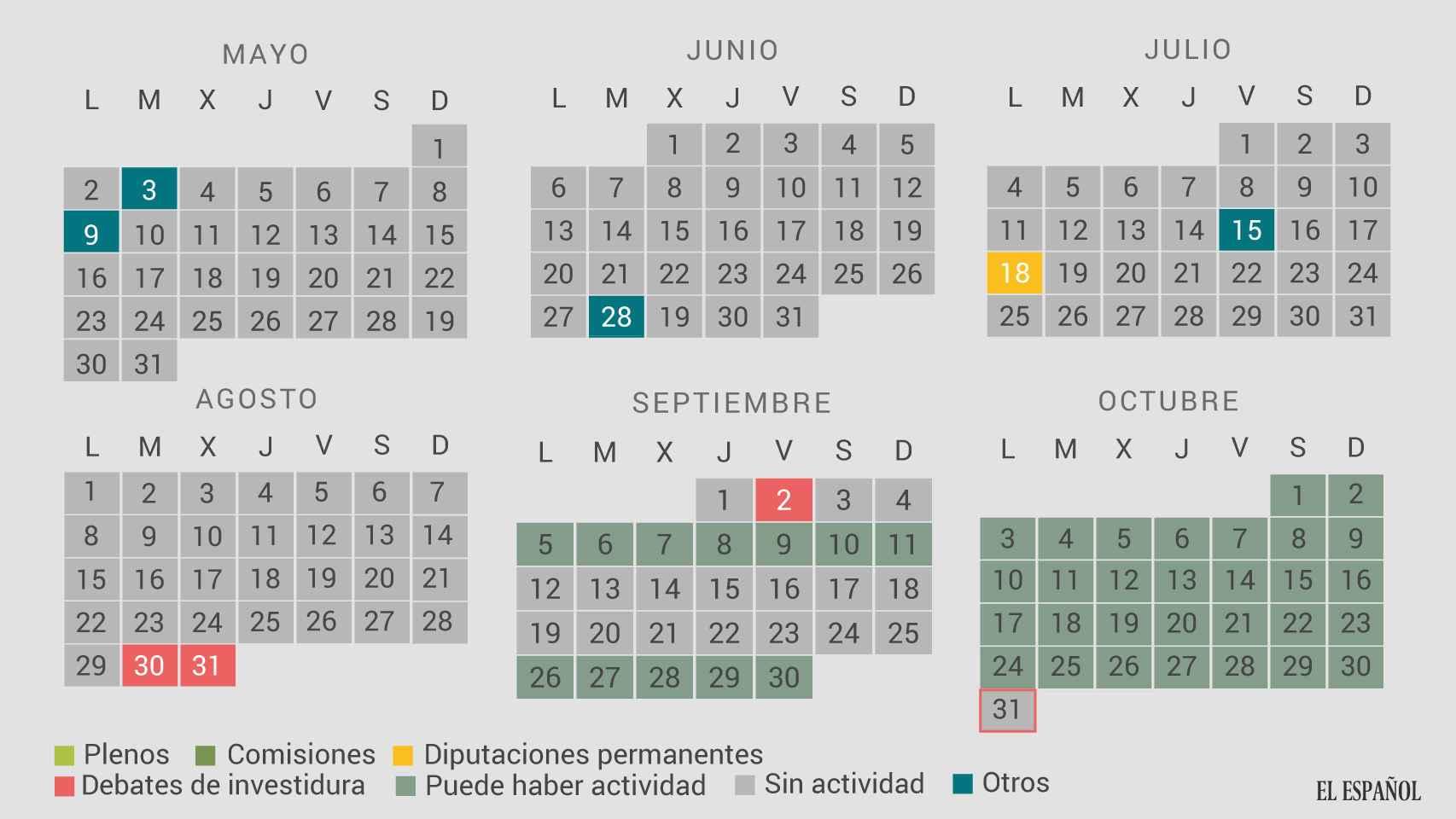 Calendario de los días trabajados por los diputados en 2016.