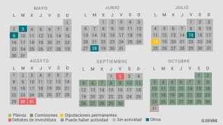 Si hay terceras elecciones, los diputados habrán trabajado 50 días en 2016