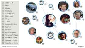 El mapa de las personas que tienen en sus manos la resolución del caso Diana Quer.