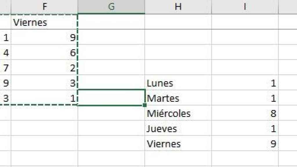 Una hoja de Excel