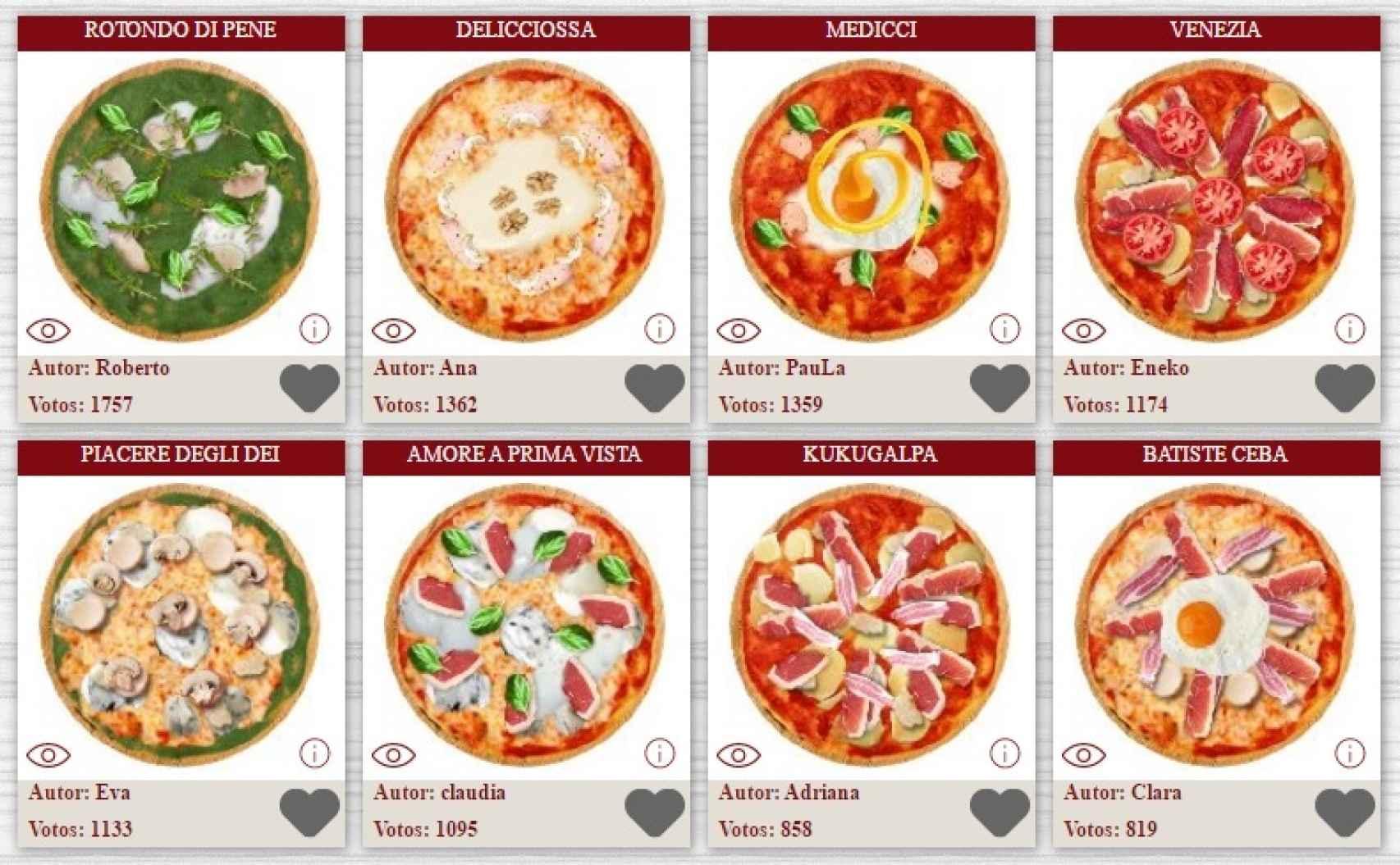 La pizza 'Rotondo di pene', en primer lugar en el concurso de 'La Tagliatella'.